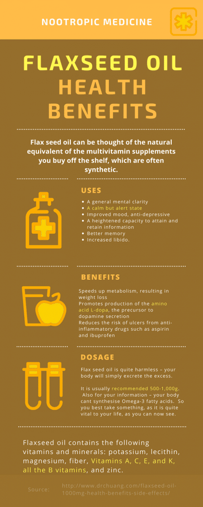 Flaxseed oil infographic
