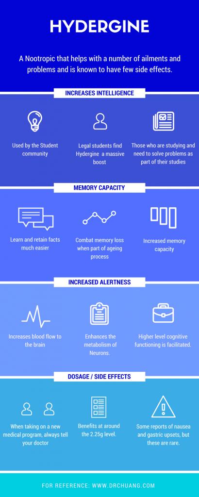 Hydergine Benefits Infographic